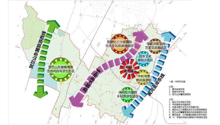 首页 项目案例  项目类型:县域旅游发展总体规划 项目位置:银川永宁县